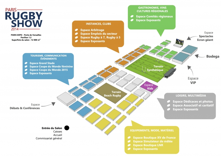 Paris Rugby Show plan Expo 2014